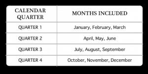 Calendar Quarter