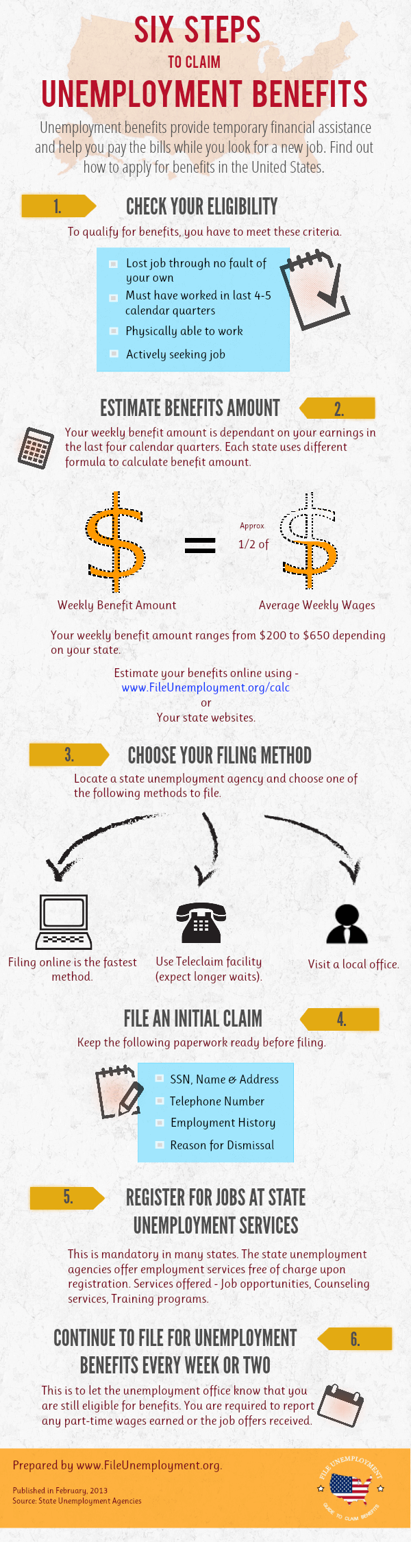 Steps to Claim Unemployment Benefits