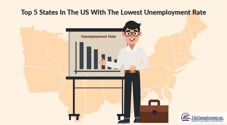 Top 5 States in US with Lowest Unemployment Rate