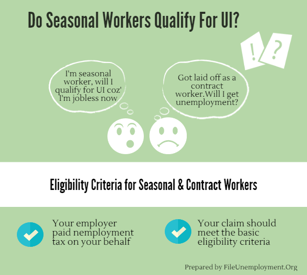 Unemployment Benefits For Seasonal And Contract Workers