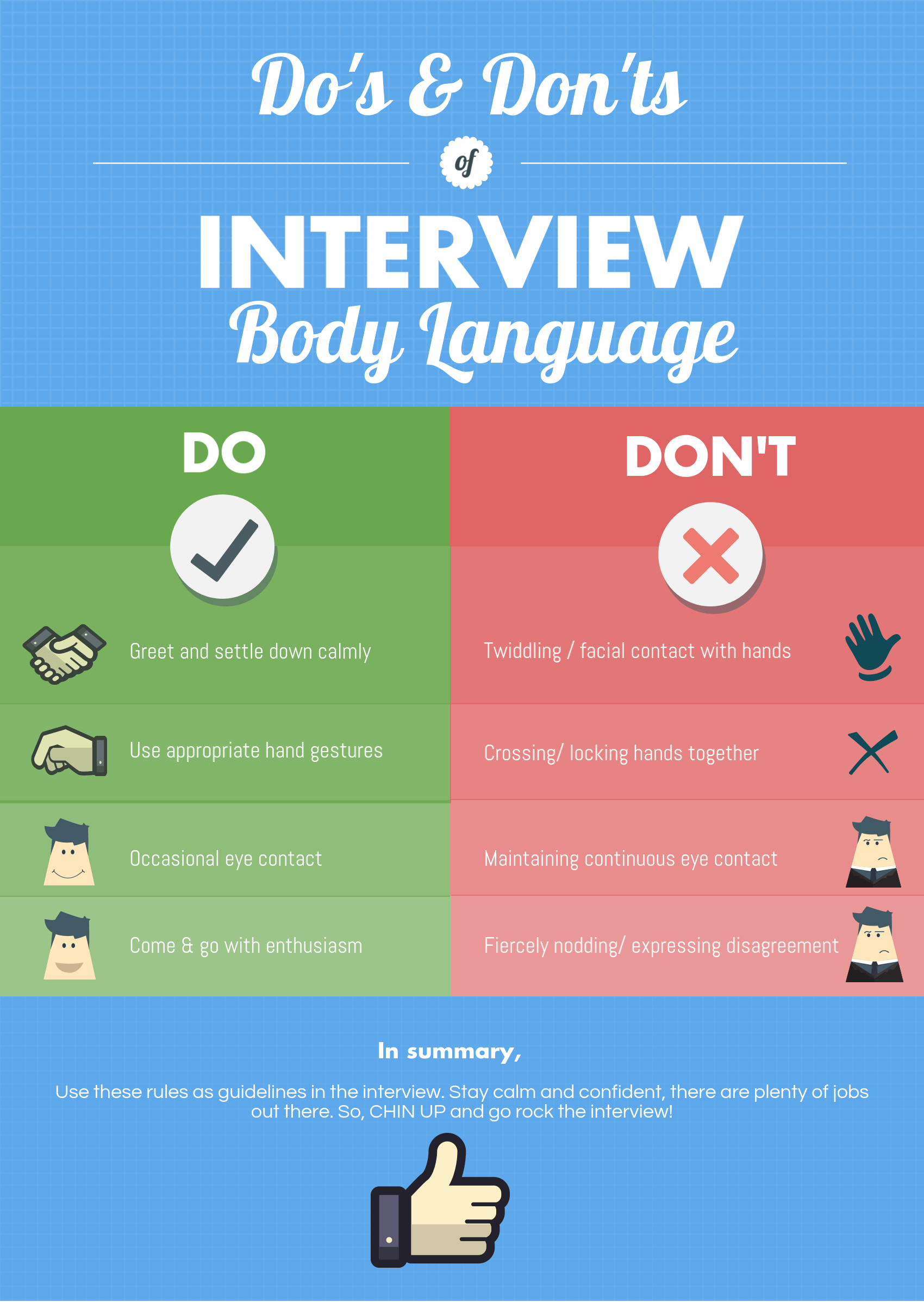 body language during interview do s and don ts do s