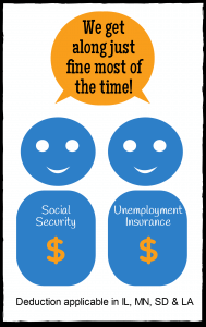 Unemployment Benefits And Social Security