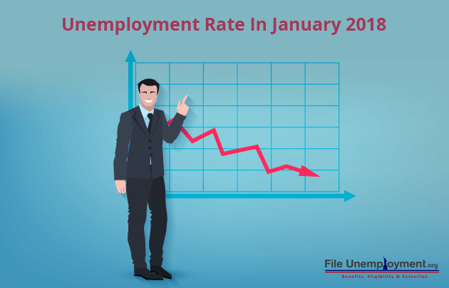 Unemployment Rate In January 2018