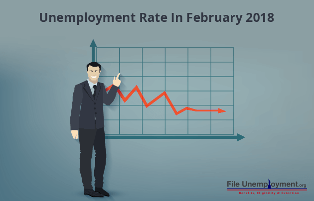 The Employment Situation in the United States in February 2018