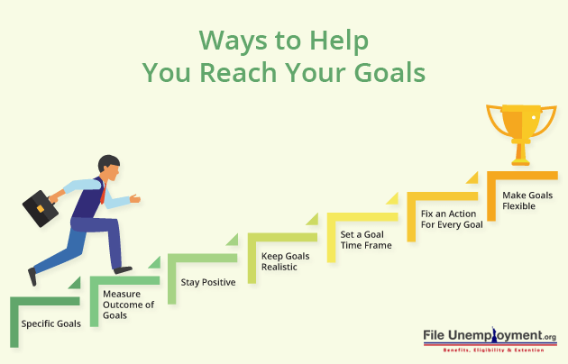 Ways to Help You Reach Your Goals