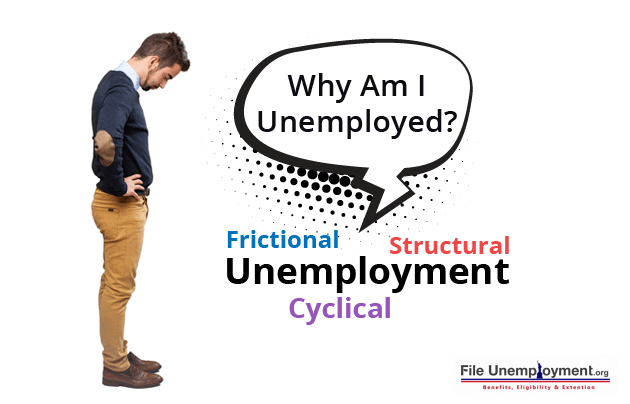 Causes For Youth Unemployment
