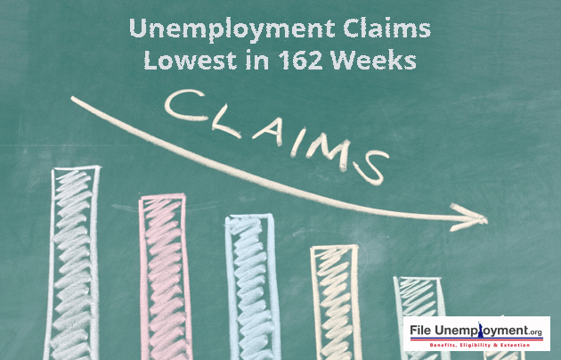 Jobless Claims Below 300000 for Record Longest Streak