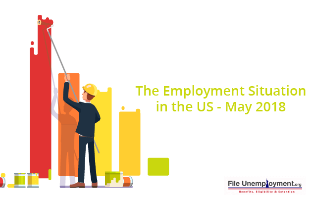 The Employment Situation in the US May 2018