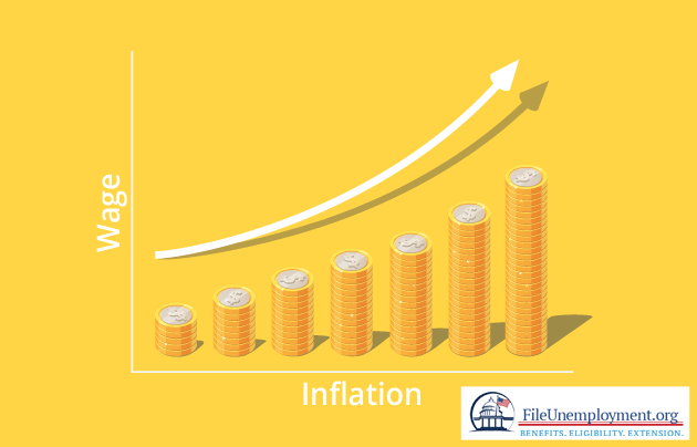 Increase in Wage Inflation