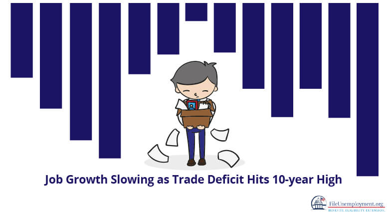 Trade deficit affects job growth