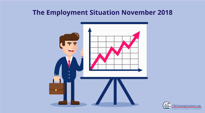 The Employment Situation – November 2018
