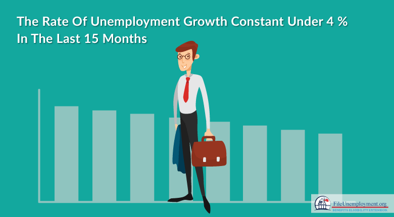 The Employment Situation – May 2019