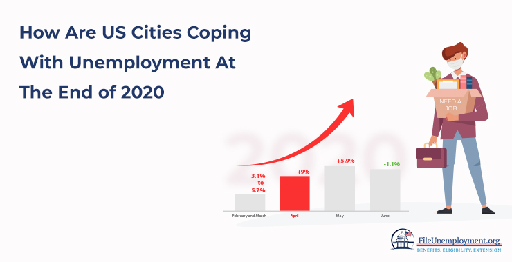 How are US cities coping with unemloyment
